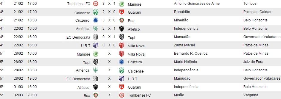 Carijó enfrenta o líder Cruzeiro na quinta rodada do Estadual