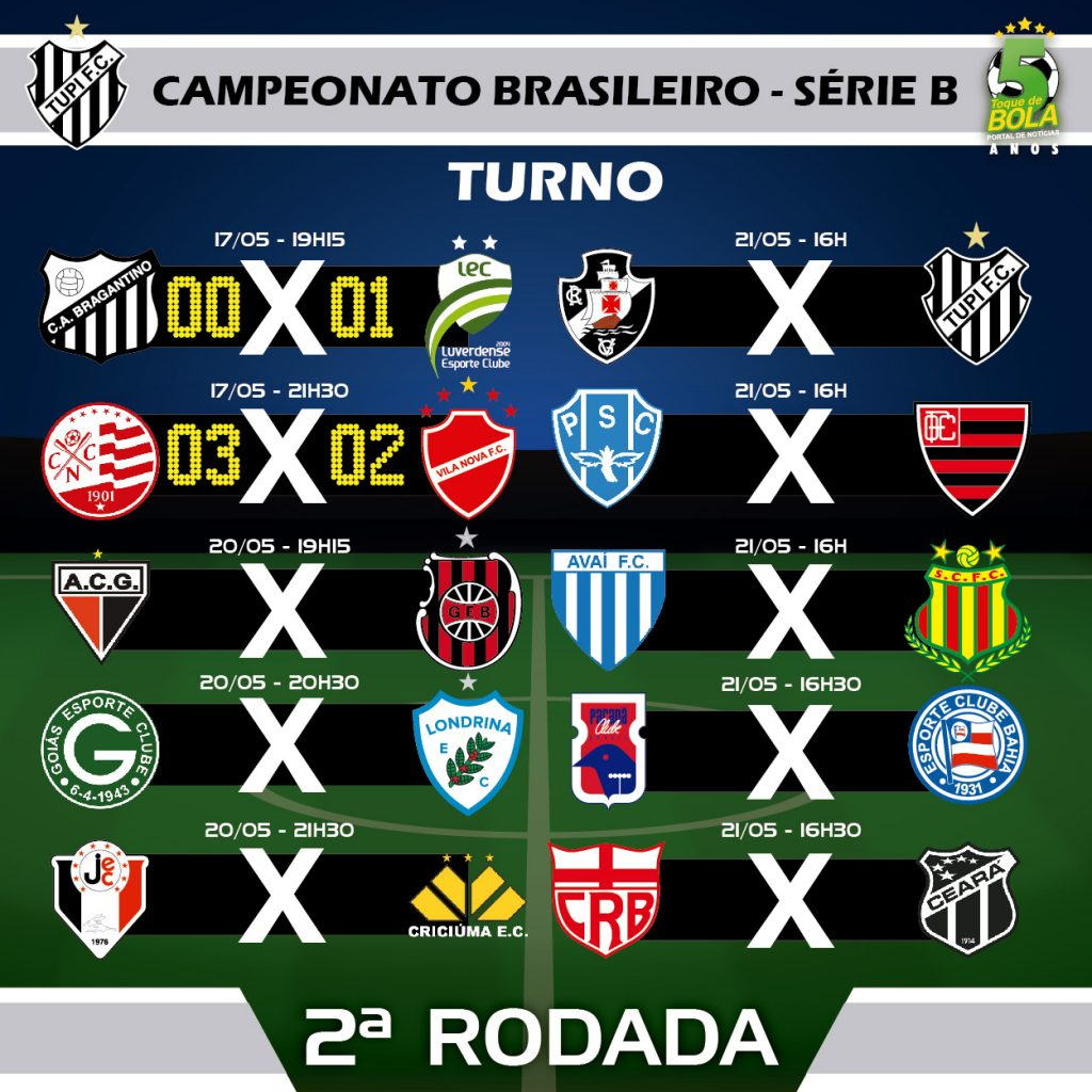 2A RODADA_TUPI CAMPEONATO BRASILEIRO SERIE B INSTAGRAM