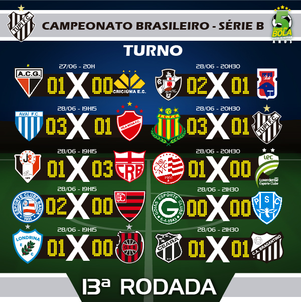 13A RODADA_TUPI CAMPEONATO BRASILEIRO SERIE B INSTAGRAM