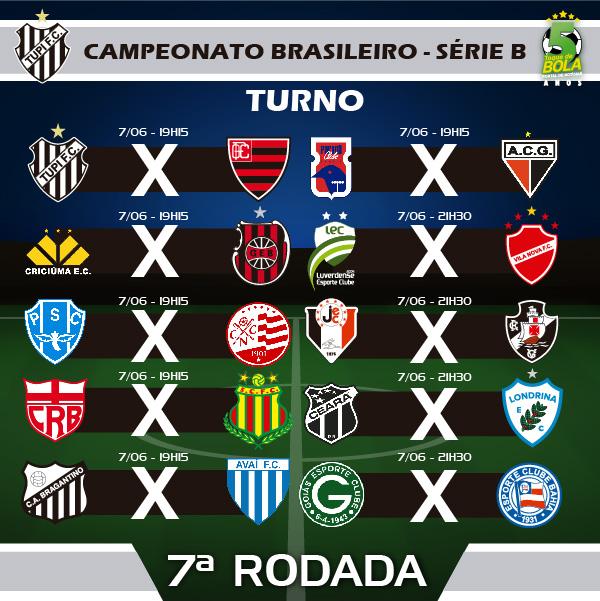 7A RODADA_TUPI CAMPEONATO BRASILEIRO-03
