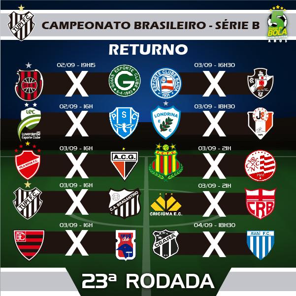 23A RODADA_TUPI CAMPEONATO BRASILEIRO SERIE B INSTAGRAM