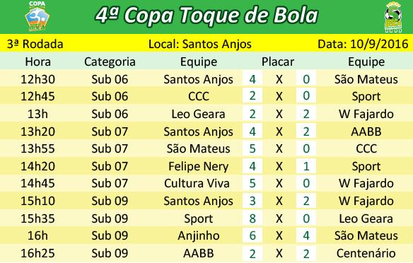 3a-rodada-tabelas-jogos-4a-copa-toque-de-bola