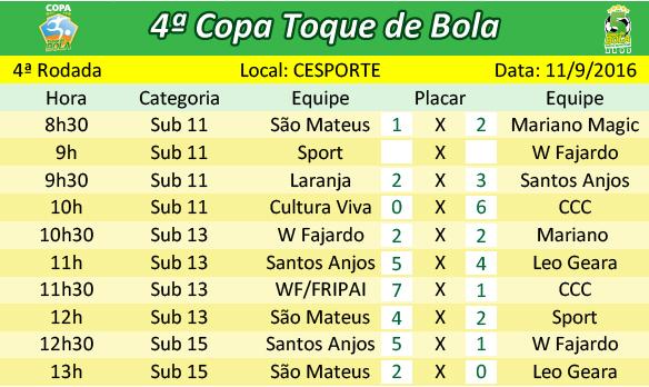 4a-rodada-tabelas-jogos-4a-copa-toque-de-bola