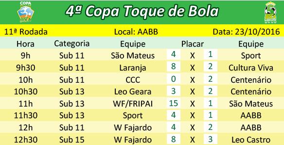 11a-rodada-tabelas-jogos-4a-copa-toque-de-bola