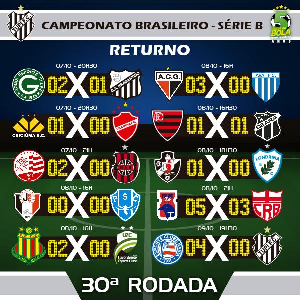 30a-rodada_tupi-campeonato-brasileiro-serie-b-instagram-copia