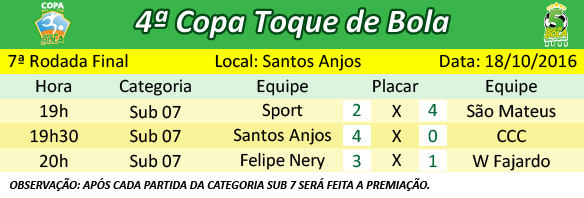 7a-rodada-final-tabelas-jogos-4a-copa-toque-de-bola