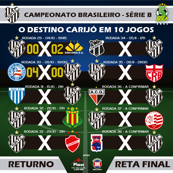 arte-rodadas-finais-tupi-campeonato-brasileiro_tupi-campeonato-brasileiro-serie-b-instagram