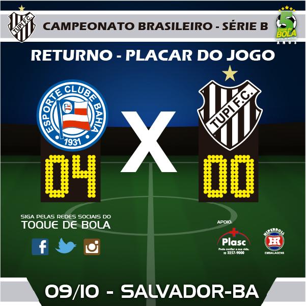Que vergonha! Tupi  é goleado pelo Bahia em Salvador e chega a oito jogos sem vencer