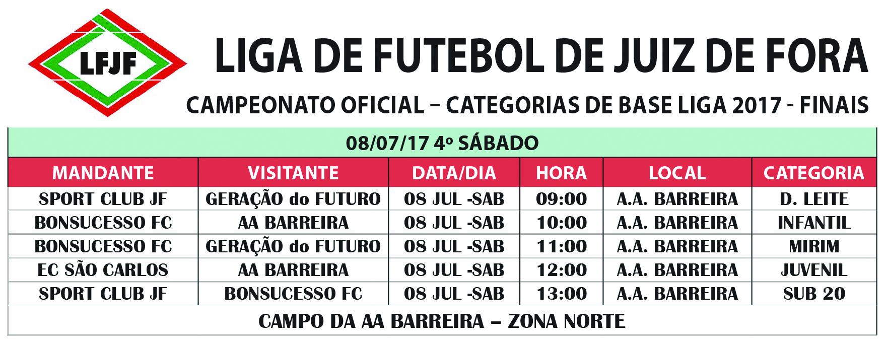 Read more about the article Liga de Futebol de JF: sábado de decisões em 5 categorias