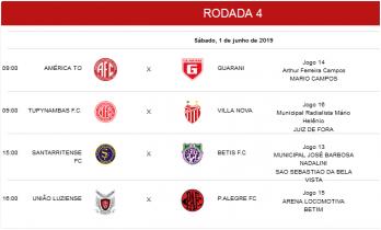 Quarta rodada da 2ª Divisão do Mineiro sub-15