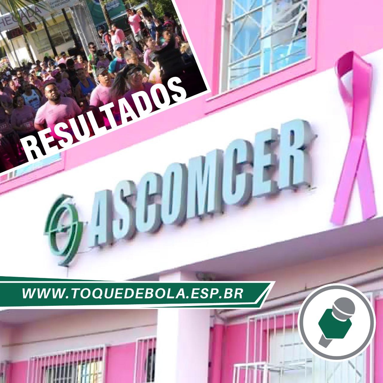 Read more about the article Corrida da Ascomcer: confira os resultados da prova virtual!